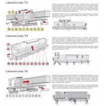 Vystřihovánka - Dieslové lokomotivy